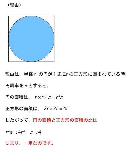 円の面積と正方形の面積の比